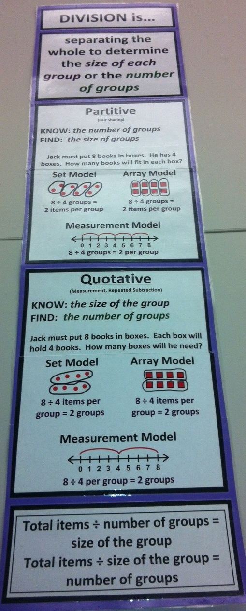 Here's a set of posters for helping students think about the meaning of division.