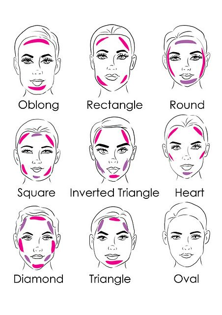 Best 25+ Contouring oval face ideas on Pinterest | Makeup for oval ...