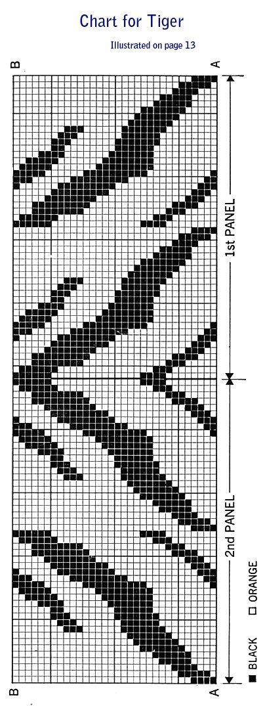 Tiger Afghan Pattern chart