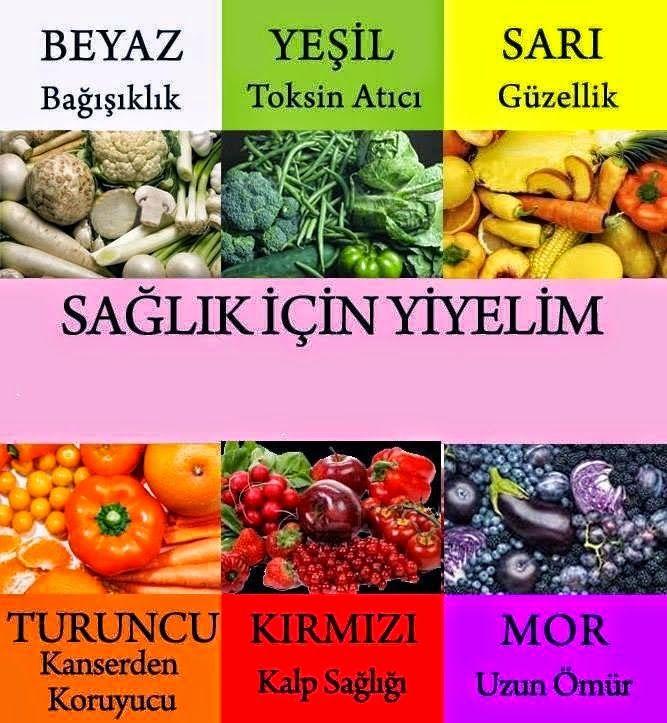 kibarin mutfagi: rengine göre meyve sebzelerin yararları