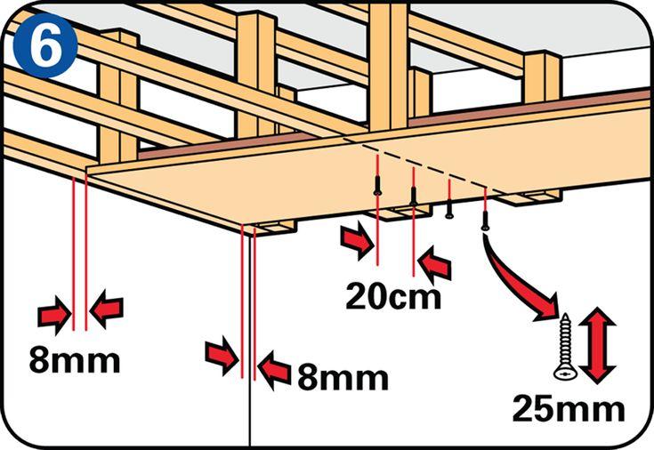 Verlaagd plafond maken - Eerste rij panelen plaatsen