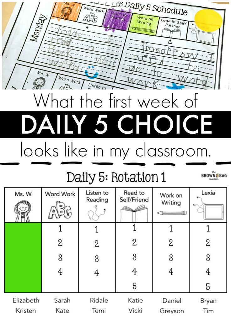 Love this HONEST look at the first week of choice looks like in her 1st grade classroom. Lots of pictures, too!