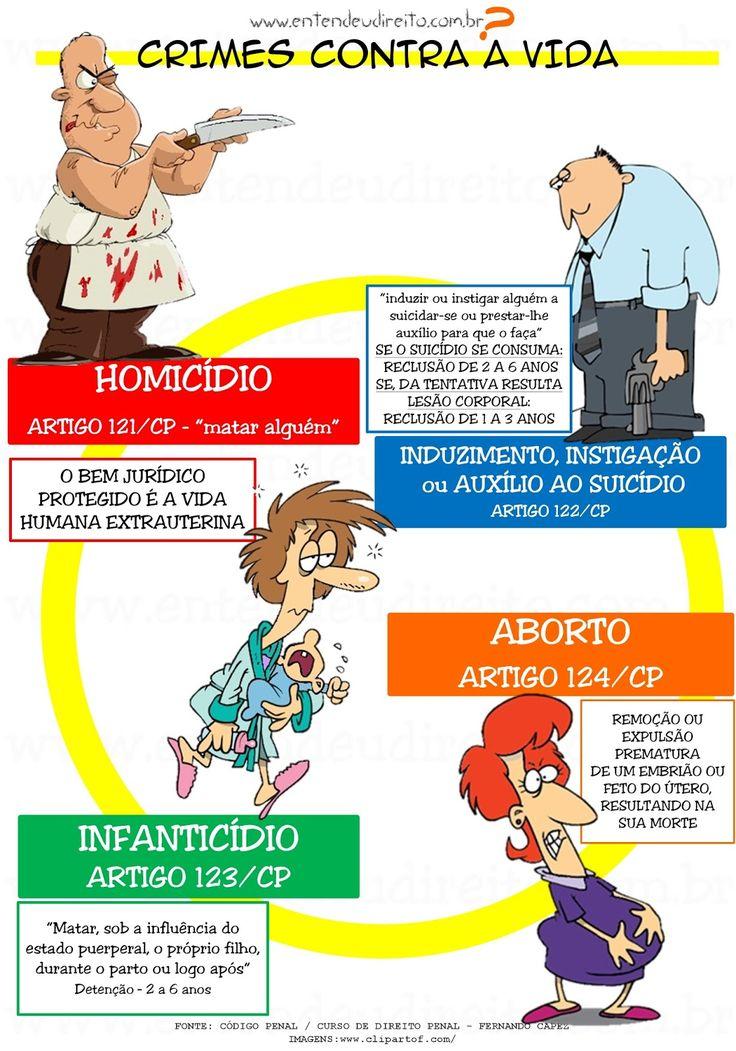 ENTENDEU DIREITO OU QUER QUE DESENHE ???: CRIMES CONTRA A VIDA - homicídio, aborto, infanticídio, induzimento, instigação ou auxílio ao suicídio
