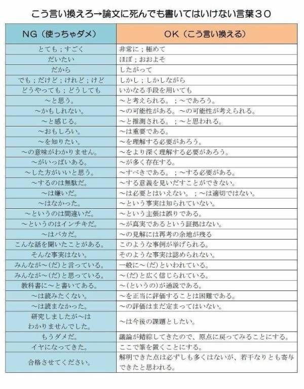 【39枚】 便利な画像が集まるスレ : ラビット速報