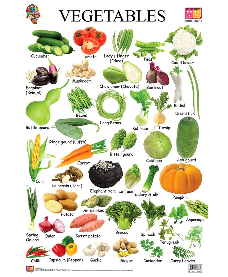 Vegetables List vegetables chart - Goo...