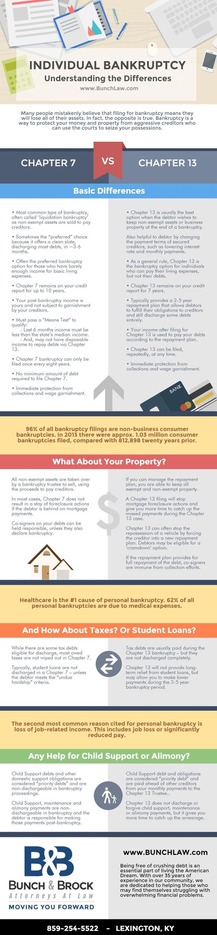 Credit Tips and Tricks: Wells Fargo Home Equity Lines Of Credit Explained