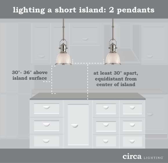 kitchen island length circa lighting for kitchen islands that are shorter 1941