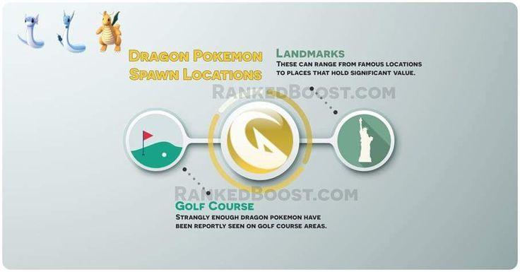 dragon pokemon spawn locations