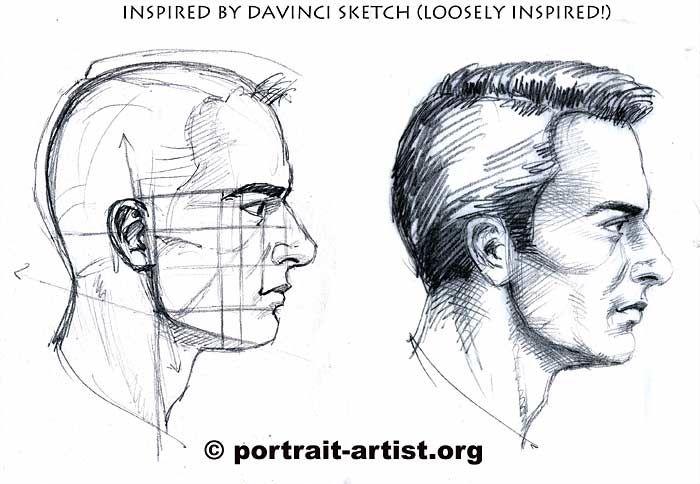 Line Drawing Of Face Profile : Les meilleures images du tableau dessin manga sur
