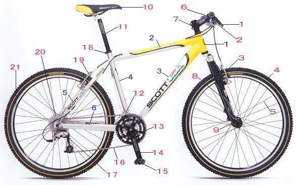 自転車の各部の名称   自転車   Pinterest   自転車 と 名称