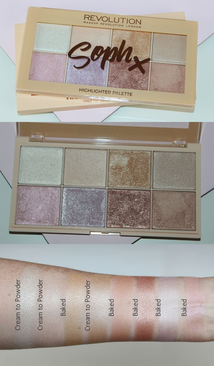 Makeup Revolution Soph X Palette Review, Swatches and