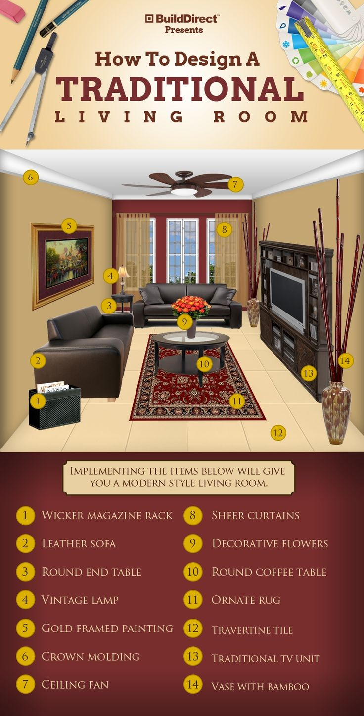 Best 25+ Traditional living rooms ideas on Pinterest | Living room ...