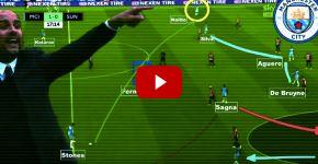 Tactical Analysis of Pep Guardiola * Manchester City