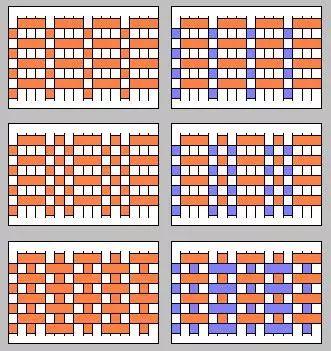 patrones de tejido