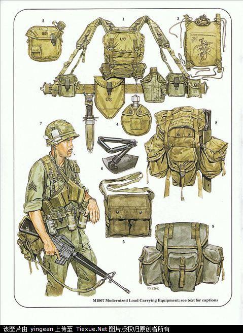 U.S. Army combat equipment, the Vietnam War M1967 combat equipment