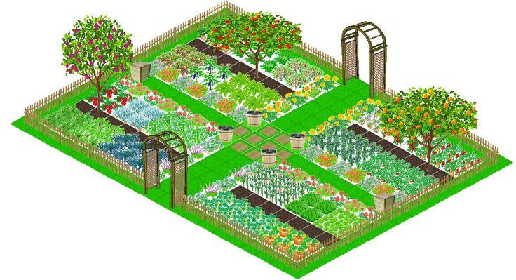 Application gratuite de dessin du plan de votre jardin potager.