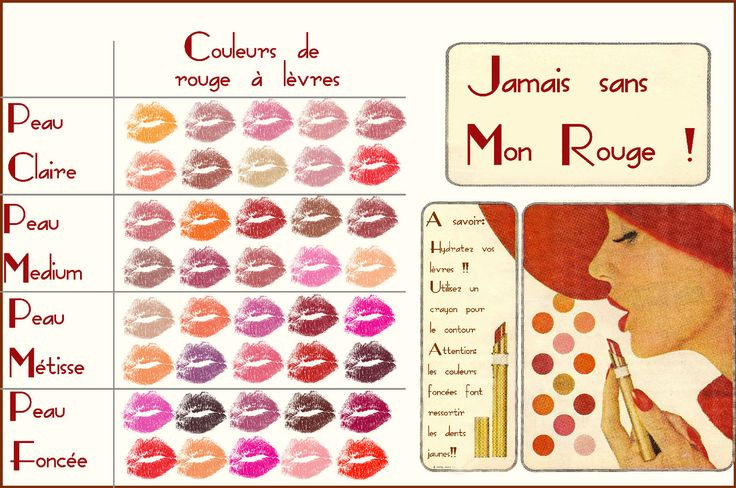 Mais comment diable choisir mon rouge à lèvres??!