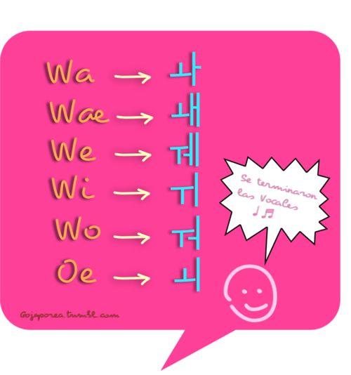 3# Reto Hangul (Vocales) //Si queréis aprender coreano y japonés visitad mi blog en este link: www.gojaporea.tumblr.com ^___^ gracias amigos!