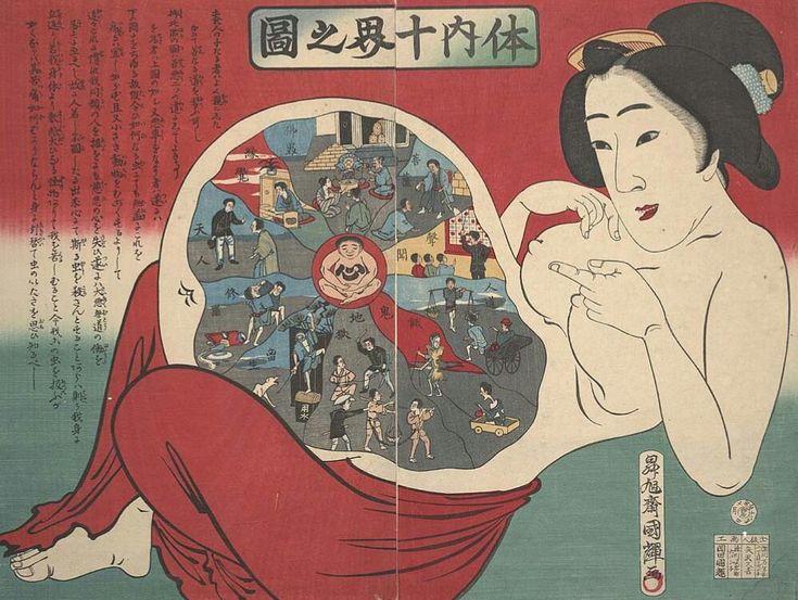 國輝『体内十界之図』1885(明治18)年。