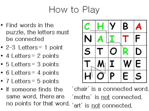 단어를 찾기위해서 하나하나 철자를 찾아가는데 대신 그 철자들은 서로 이어져야한다.  가로, 세로, 대각선 모두 가능하며 방향도 정/역/상/하 모두 가능하다.  단, 중간에 한 칸 등을 뛰어 넘어 연결이 되지 않으면 안된다. 그 후 단어의 철자 갯수에 근거하여 점수를 부여한다. (기준은 위의 사진을 참조)
