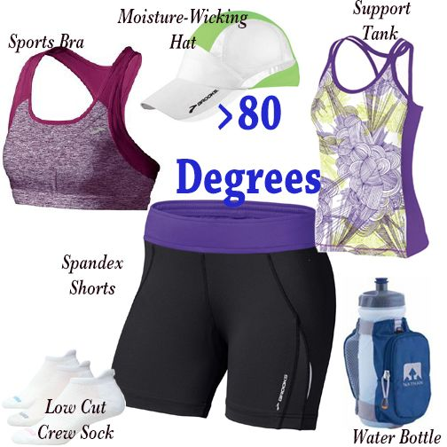 What to Wear When Running - Hot Weather