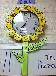 Fun way to help kids learn to tell time. Penina Rybak MA/CCC-SLP, TSHH CEO Socially Speaking LLC YouTube: socialslp Facebook: Socially Speaking LLC Website: www.SociallySpeakingLLC.com Socially Speaking™ App for iPad:  http://itunes.apple.com/us/app/socially-speaking-app-for/id525439016?mt=8