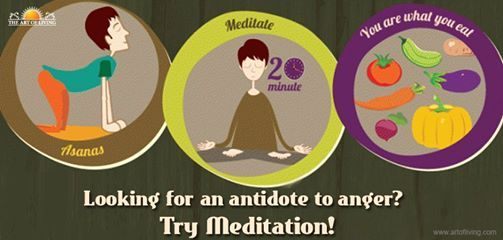 """We've always been told by everybody """"anger is not good!"""", """"you should control your anger!"""", """"stop getting angry!"""". But no one tells us HOW to stop getting angry! Well look no further the article below has the answer to that exact question. www.artofliving.org/in-en/meditation/meditation-for-you/tips-for-reducing-anger"""