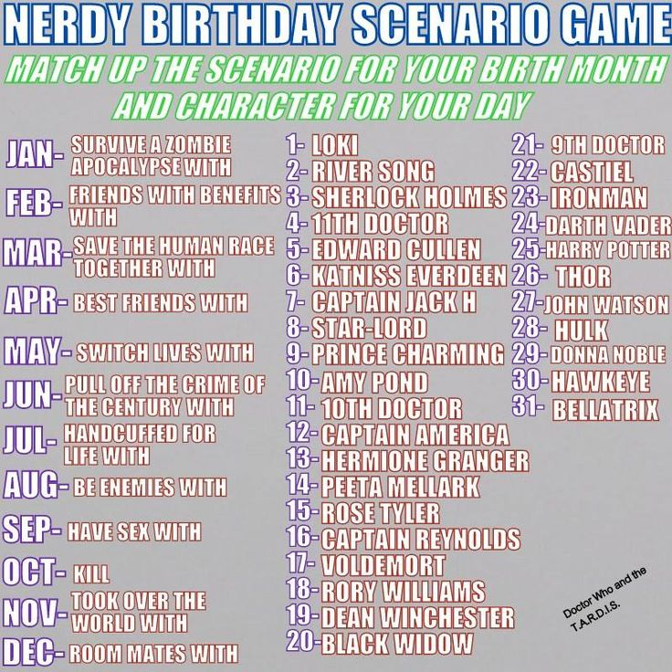Oh crap... Be enemies with Dean Winchester... I really don't think I could do that.
