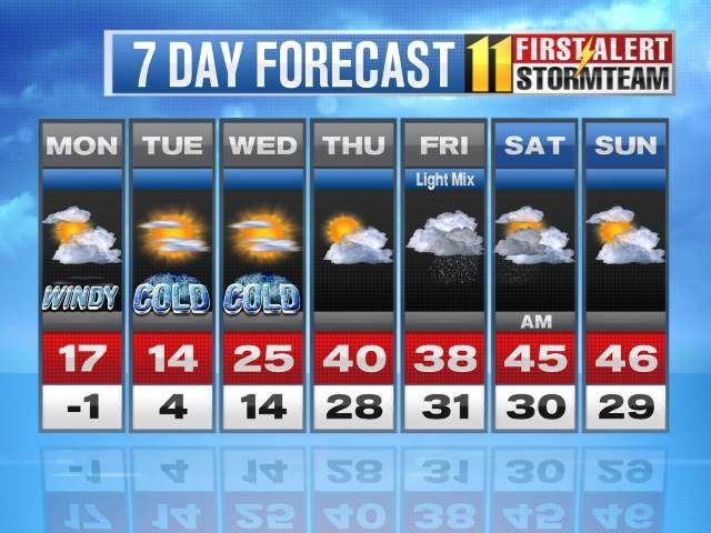 WHAS11.com | Louisville Weather, Forecast, Conditions, Doppler Radar - WHAS11.com 1.27.14