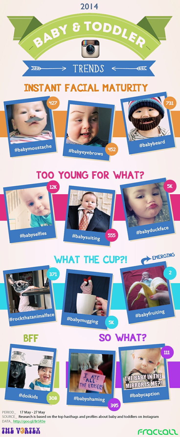 Our research on Baby Photo Trends on Instagram!