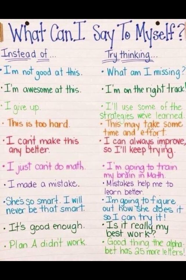 Printable Worksheets positive attitude worksheets : 1974 best work images on Pinterest | Classroom ideas, Primary ...