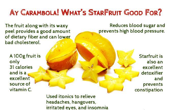 Starfruit benefits