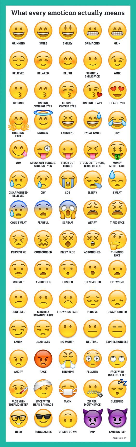 Here s what every emoticon really means