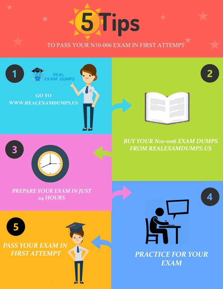 13 best real exam dumps images on pinterest pdf accounting exam get valid comptia n10 006 exam dumps from realexamdumps if you want to pass fandeluxe Choice Image