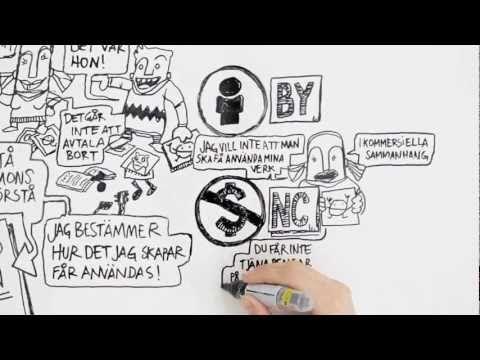 Vad är Creative Commons? [Animated whiteboard film] http://www.youtube.com/watch/?v=Yd9dP3vlOyk Mer om CC http://www.statensmedierad.se/Kunskap/Internet/upphovsrattsguide-for-larare/ och http://www.statensmedierad.se/Kunskap/Internet/Creative-Commons/ . Originalkälla: http://creativecommons.org/licenses/ Mathias Klang: https://www.iis.se/docs/copyright_copyleft.pdf . Mer http://www.skolverket.se/skolutveckling/resurser-for-larande/kollakallan/upphovsratt/lararguider#