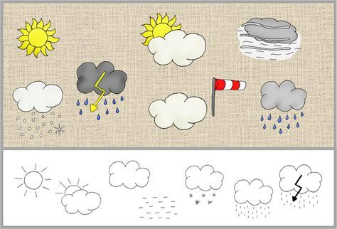 Thema Wetter Im Kindergarten