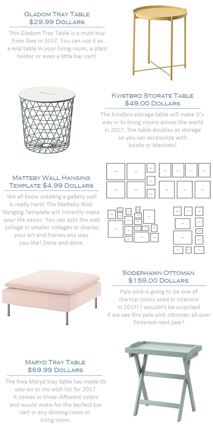 5 Ikea Products That Everyone Will Be Buying In 2017 - Lauren Nelson