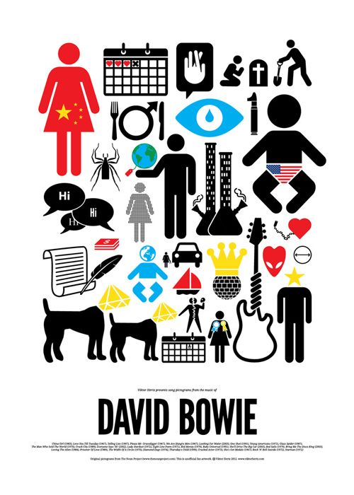 Music Legends Poster - Bowie