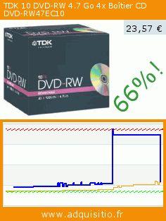 TDK 10 DVD-RW 4.7 Go 4x Boîtier CD DVD-RW47EC10 (Accessoire). Réduction de 66%! Prix actuel 23,57 €, l'ancien prix était de 68,92 €. https://www.adquisitio.fr/tdk-media/tdk-4x-dvd-rw-10-st%C3%BCck