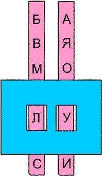 ✿ Развитие и воспитание детей ✿   ВКонтакте