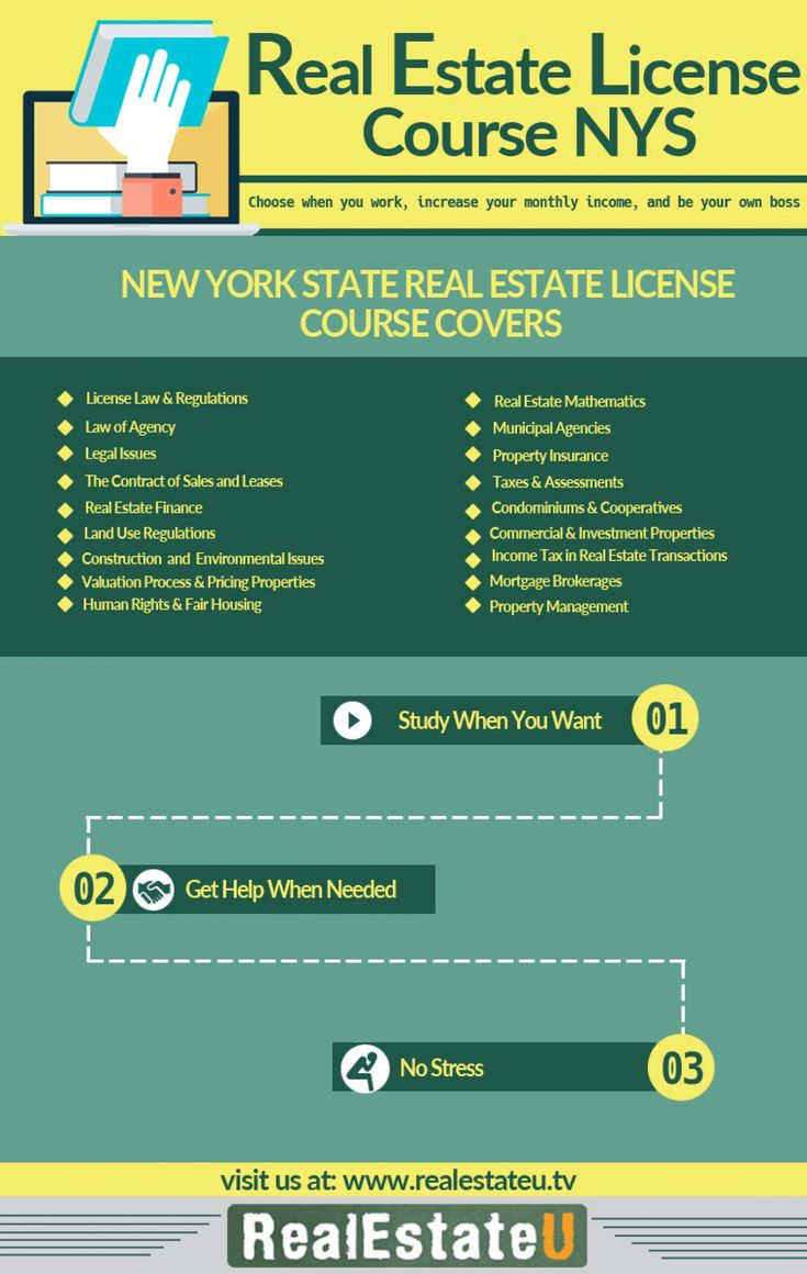 A simple and affordable way to get your nys texas or california real estate license