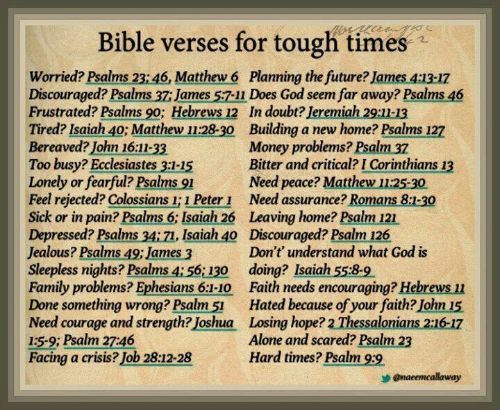 Bible Verses About Strength And Faith In Hard Times ...