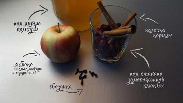 Ингредиенты для ягодной комбучи