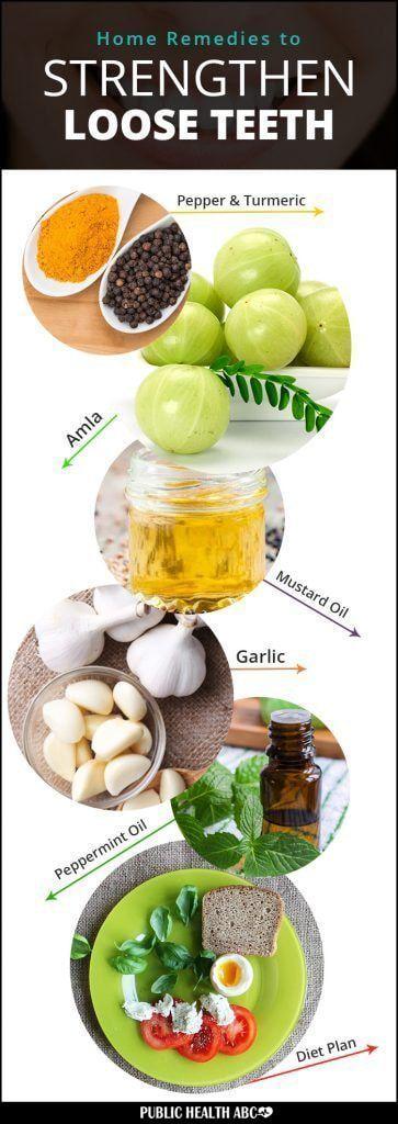 #Home #Loose #Remedies #Strengthen #Teeth Home Remedies zur Stärkung von …