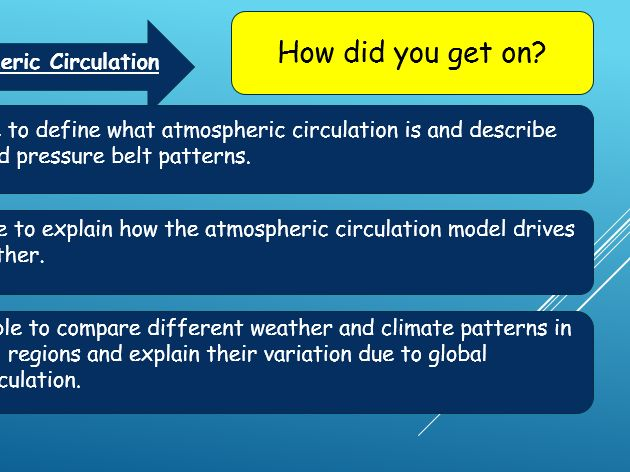 Weather Hazards: Global Atmospheric Circulation New AQA 1-9 GCSE Complete Lessons.