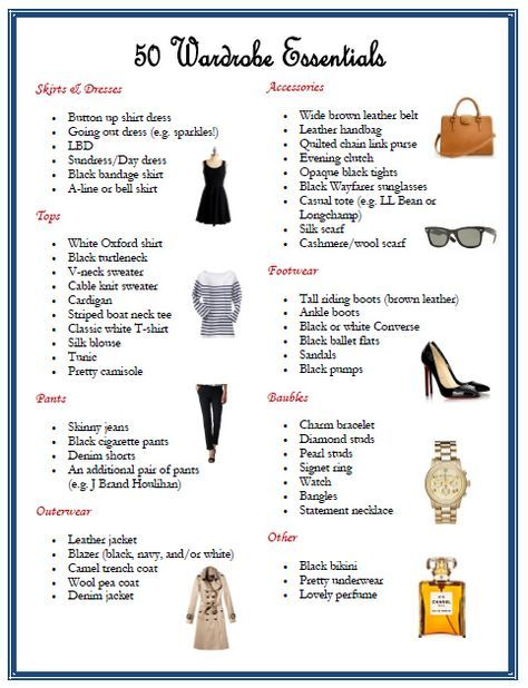 I'm relieved I have most of these. 50 wardrobe essentials for every woman and girl . . . @Sharon Macdonald Oh Really