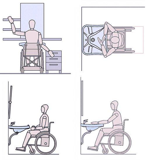 умывальная зона для людей в инвалидной коляске
