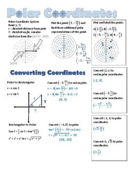 Students will learn how to plot points in the polar coordinate system. They will find three additional representations of a point in the polar coordinate plane and will convert between polar and rectangular coordinates. This product also contains a practice worksheet that asks students to convert between polar coordinates and rectangular coordinates and graph in the polar coordinate plane.