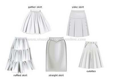 Different dress hem styles