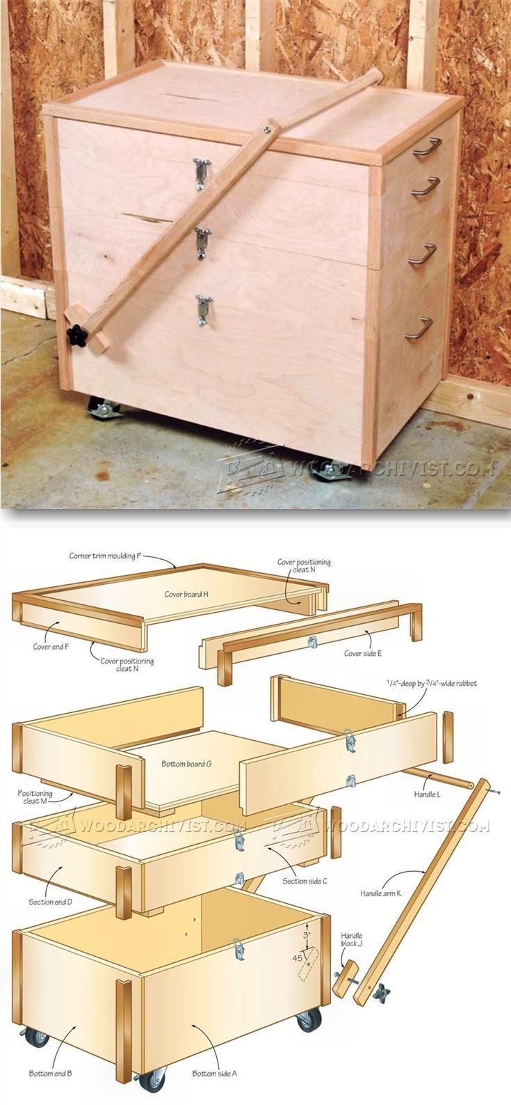 Mobile Tool Chest Plans - Workshop Solutions Projects, Tips and Tricks | WoodArchivist.com